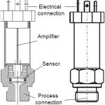 Nguyên lý hoạt động cảm biến áp suất