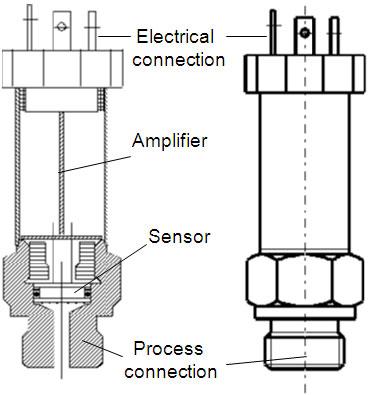 cấu tạo cảm biến áp suất