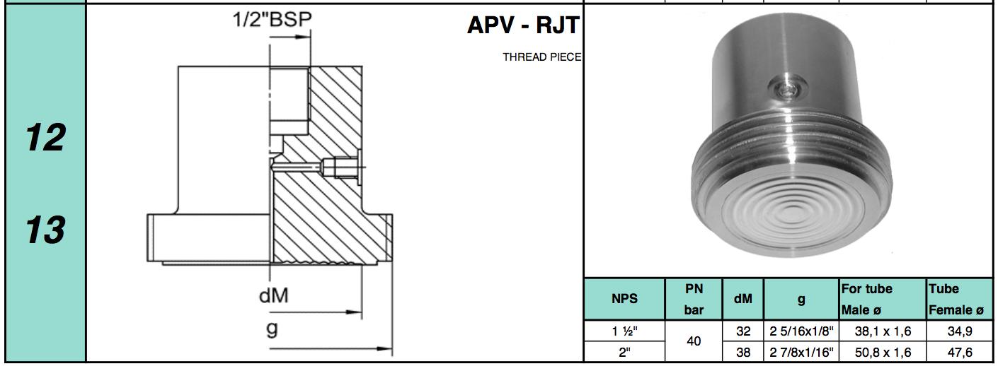 Chuẩn kết nối Diaphragm Seal dạng Thread Piece APV - RJT