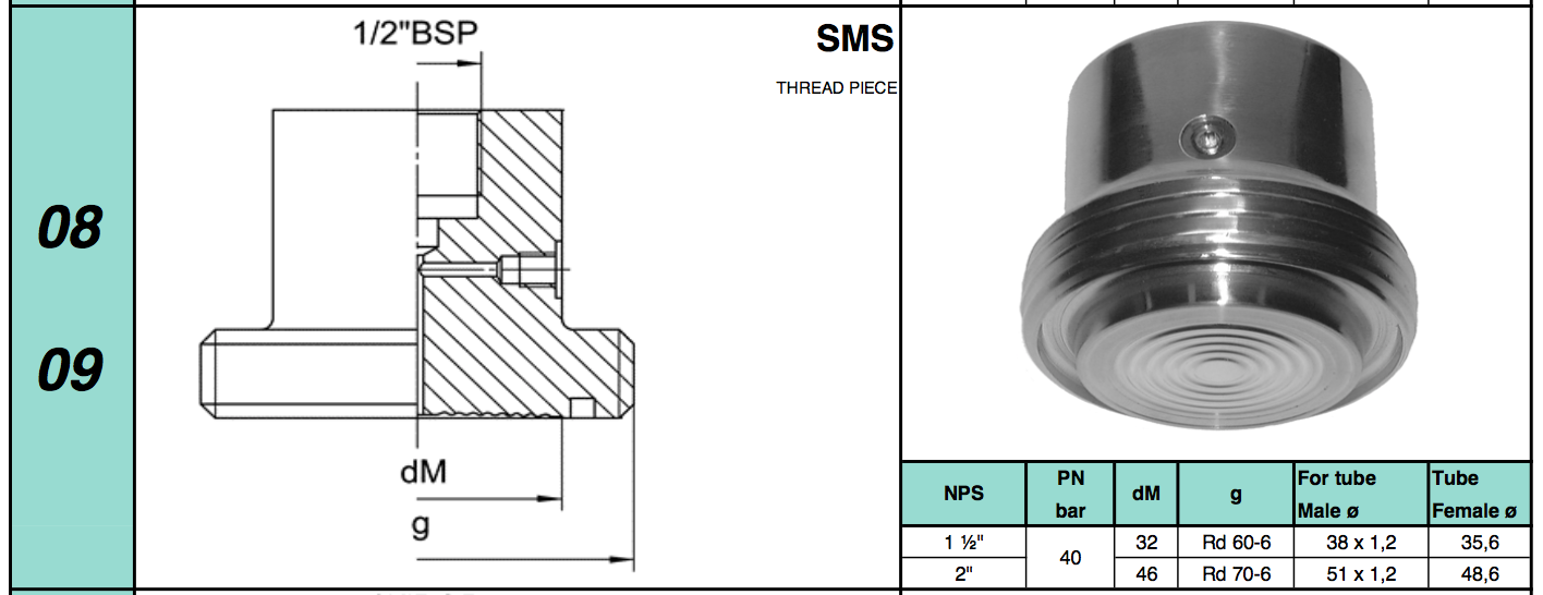 Chuẩn kết nối Diaphragm Seal dạng Thread Piece SMS