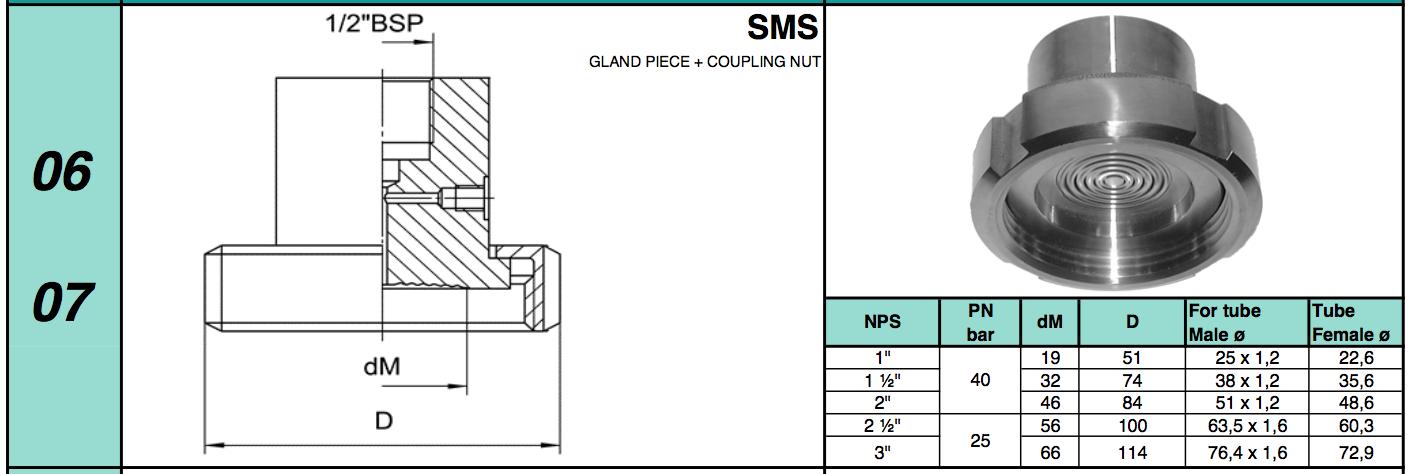 chuẩn kết nối dạng Gland Piece + coupling Nut SMS