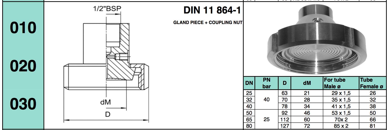 chuẩn kết nối dạng Gland Piece + coupling Nut DIN 11 864-1