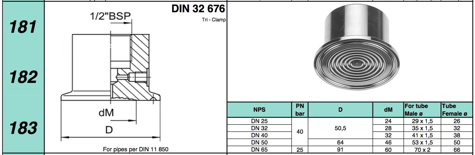chuẩn kết nối dạng tri clamp DIN 32 676