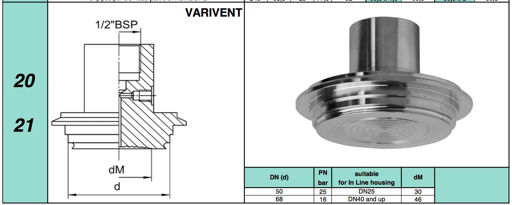 chuẩn kết nối dạng varivent