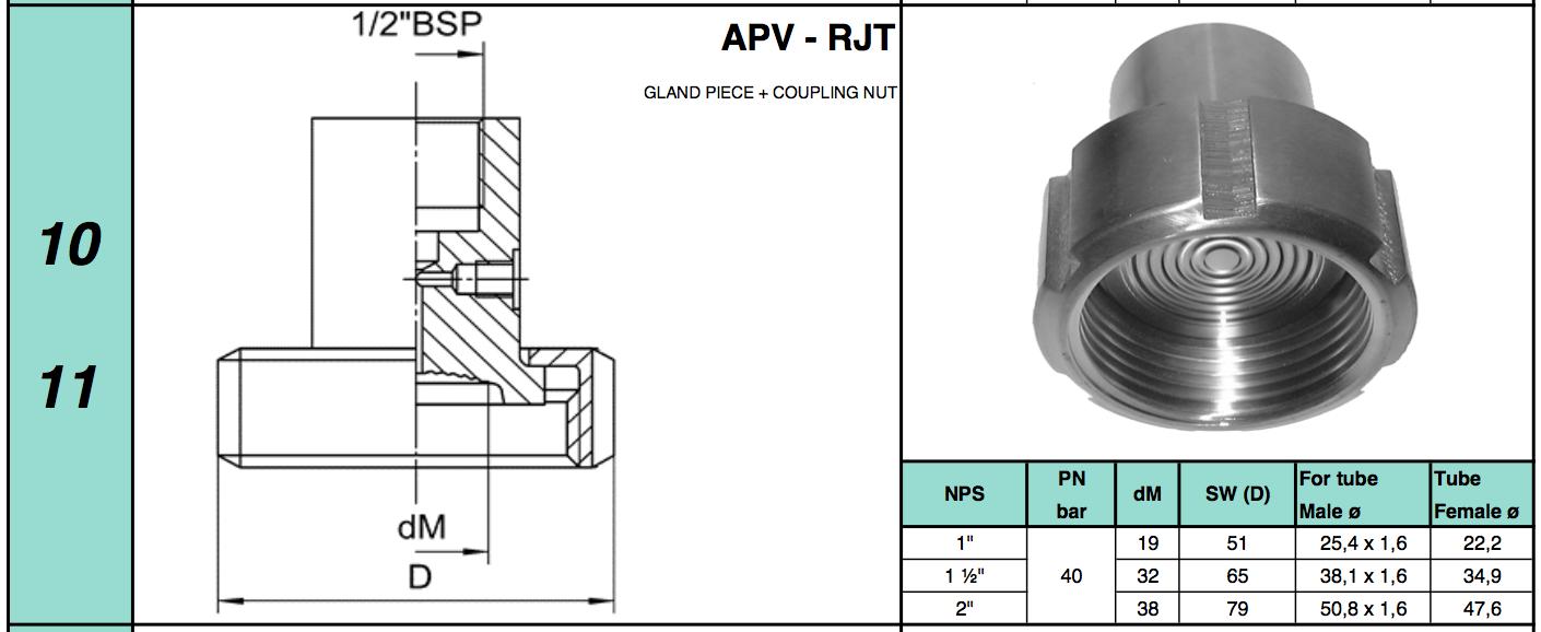 kết nối dạng gland piece coupling nut APV - RJT