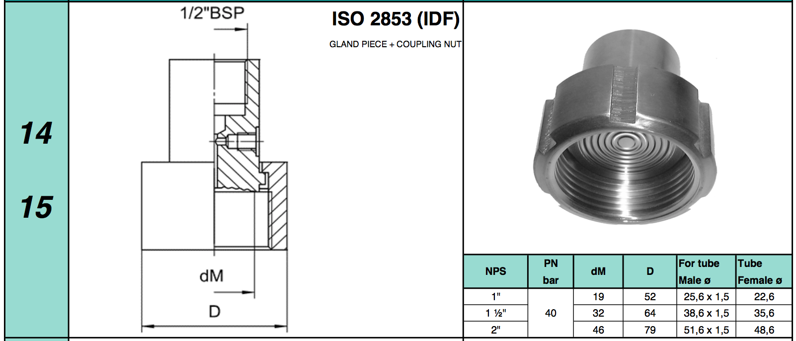 kết nối gland piece nut theo tiêu chuẩn ISO 2853 ( IDF )