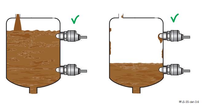 cảm biến đo mức ON-OFF loại tần số cao RFLS-35