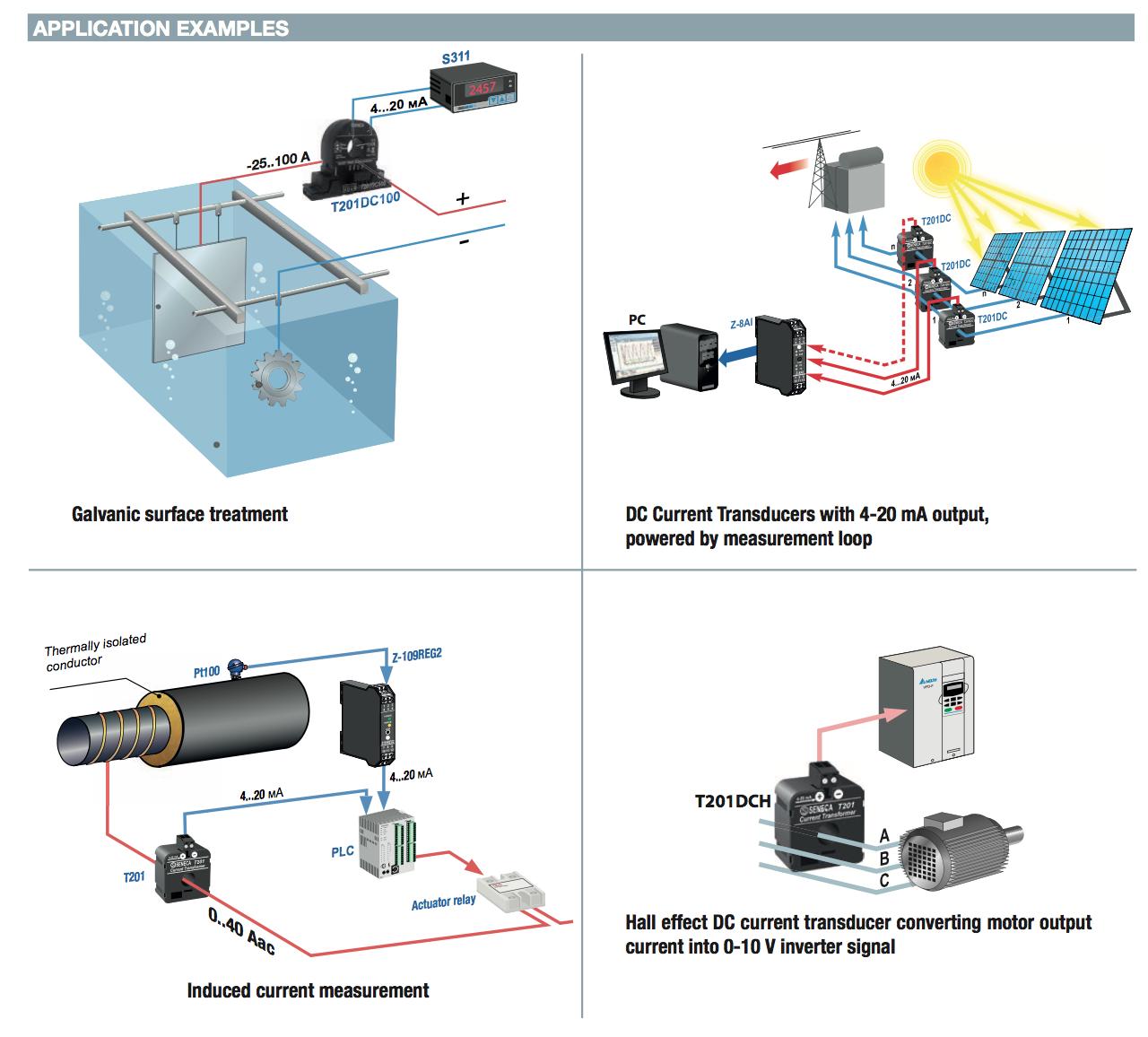 ứng dụng biến dòng analog 4-20mA Seneca T201