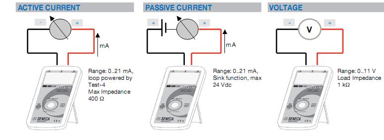 bộ phát dòng 4-20mA 0-10v