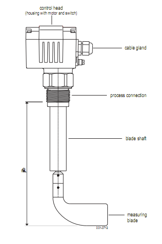 cảm biến báo mức chất rắn dạng xoay DF22