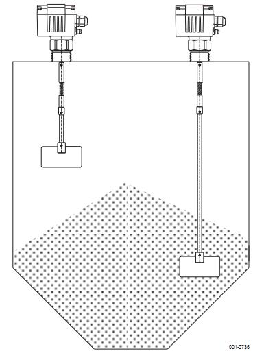 Cảm biến báo mức chất rắn dạng xoay DF26