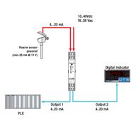 Chia tín hiệu dòng 4-20mA, 0-5v, 0-10v