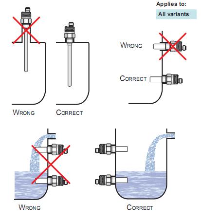 Thiết bị báo mức nước