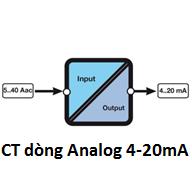 CT dòng analog 4-20mA