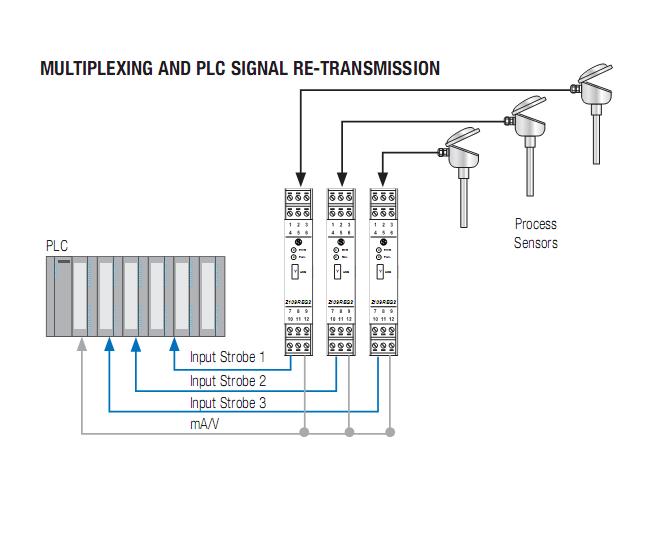 Chuyển đổi tín hiệu PT100, Can K ra 4-20mA, 0-10v