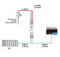 Bộ chia tín hiệu analog - cách ly