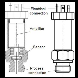 nguyên lý đo cảm biến áp suất