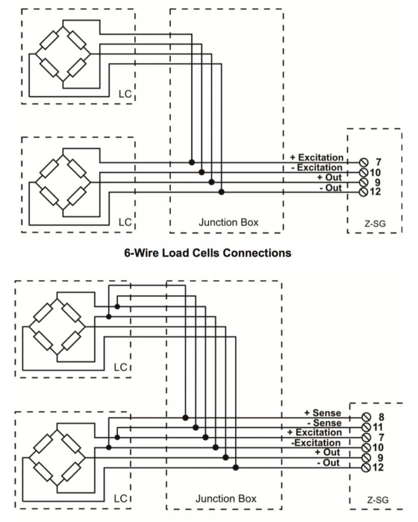 cách đấu dây loadcell với bộ chuyển đổi tín hiệu loadcell