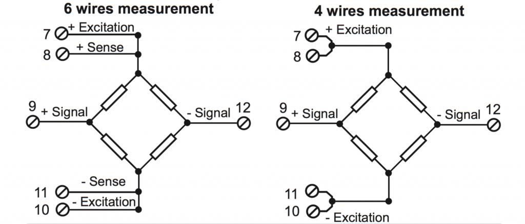 nguyên lý đấu dây loadcell với bộ chuyển đổi tín hiệu loadcell