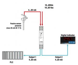 ứng dụng bộ chia tín hiệu dòng 4-20mA Z170REG-1