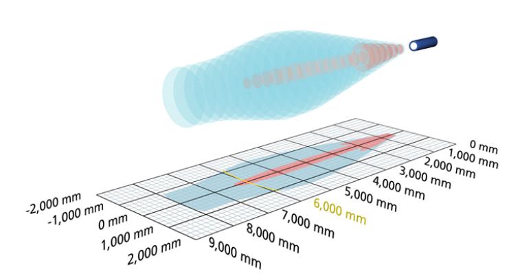 cảm biến siêu âm 0-8 m Microsonic
