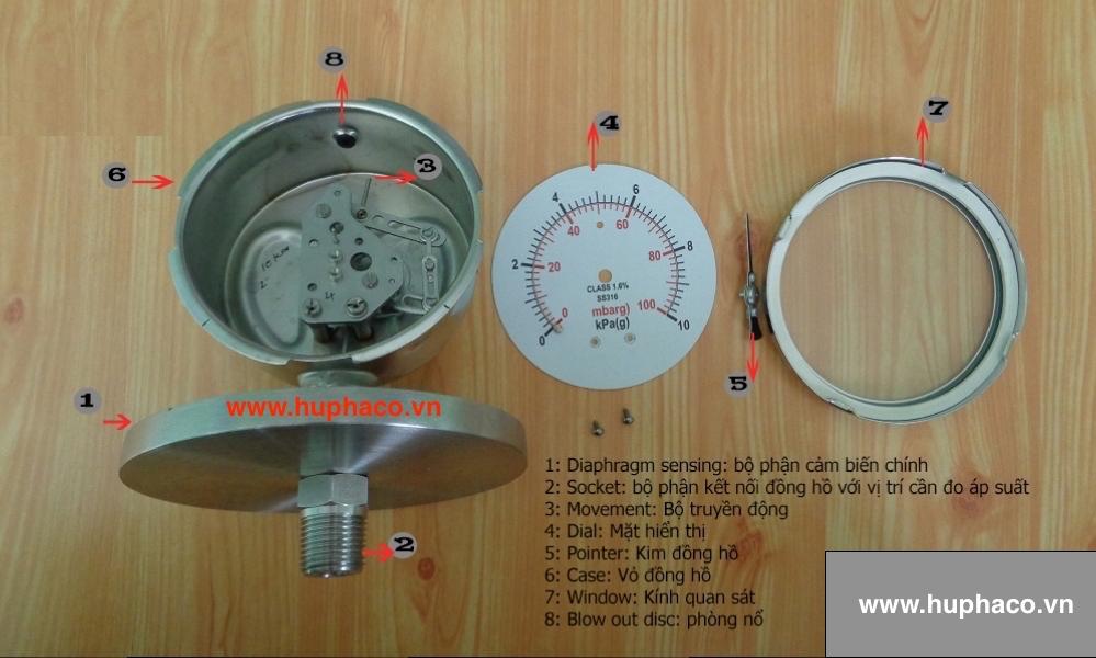 cấu tạo đồng hồ đo áp suất màng Stiko
