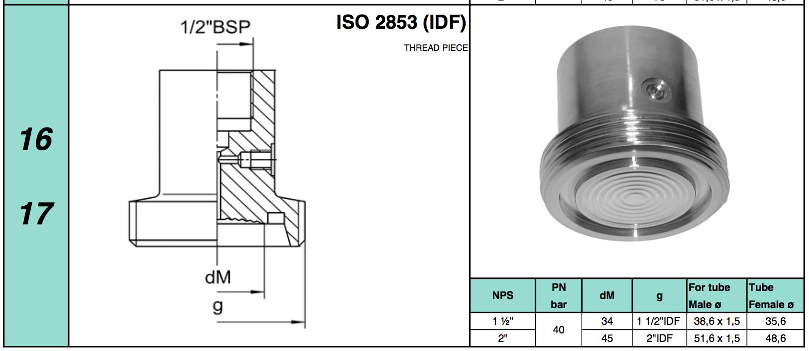Chuẩn kết nối Diaphragm Seal dạng Thread Piece ISO 2853 ( IDF )