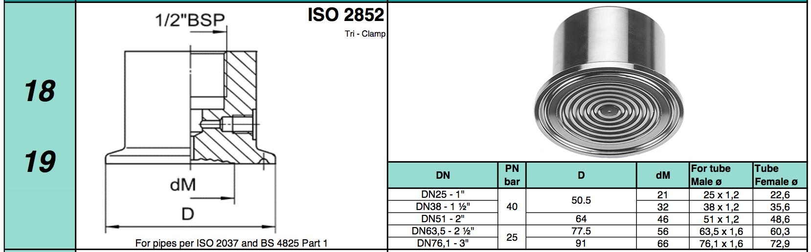 chuẩn kết nối dạng Tri Clamp ISO 2852