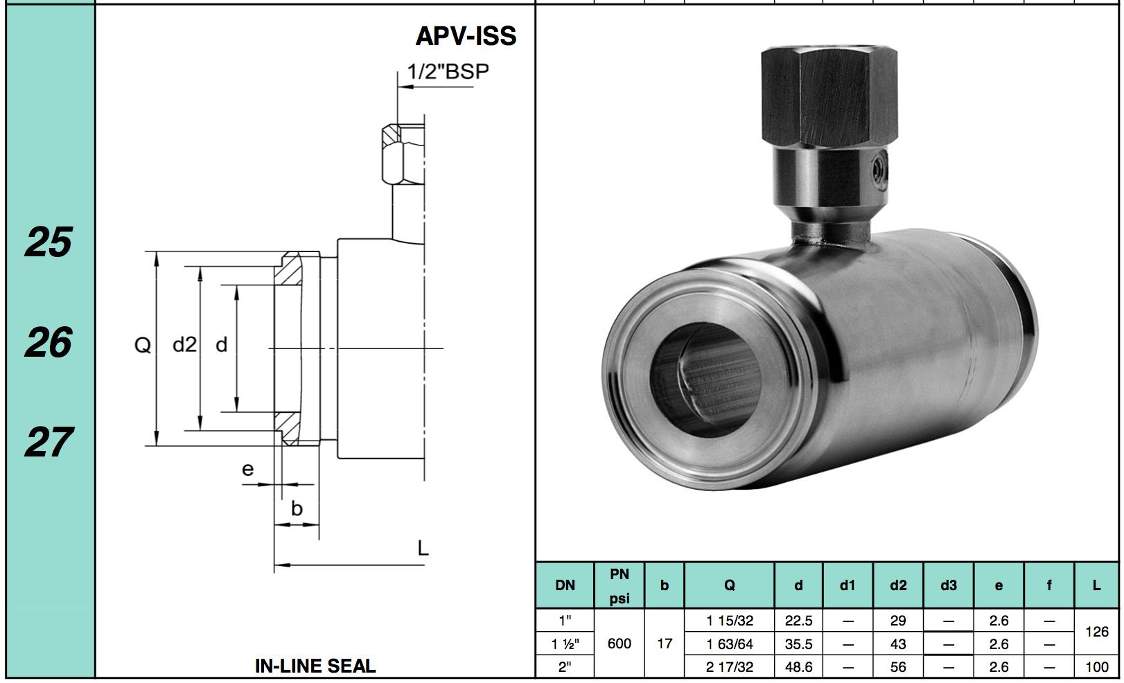 chuẩn kết nối dạng sanitary seal APV - ISS
