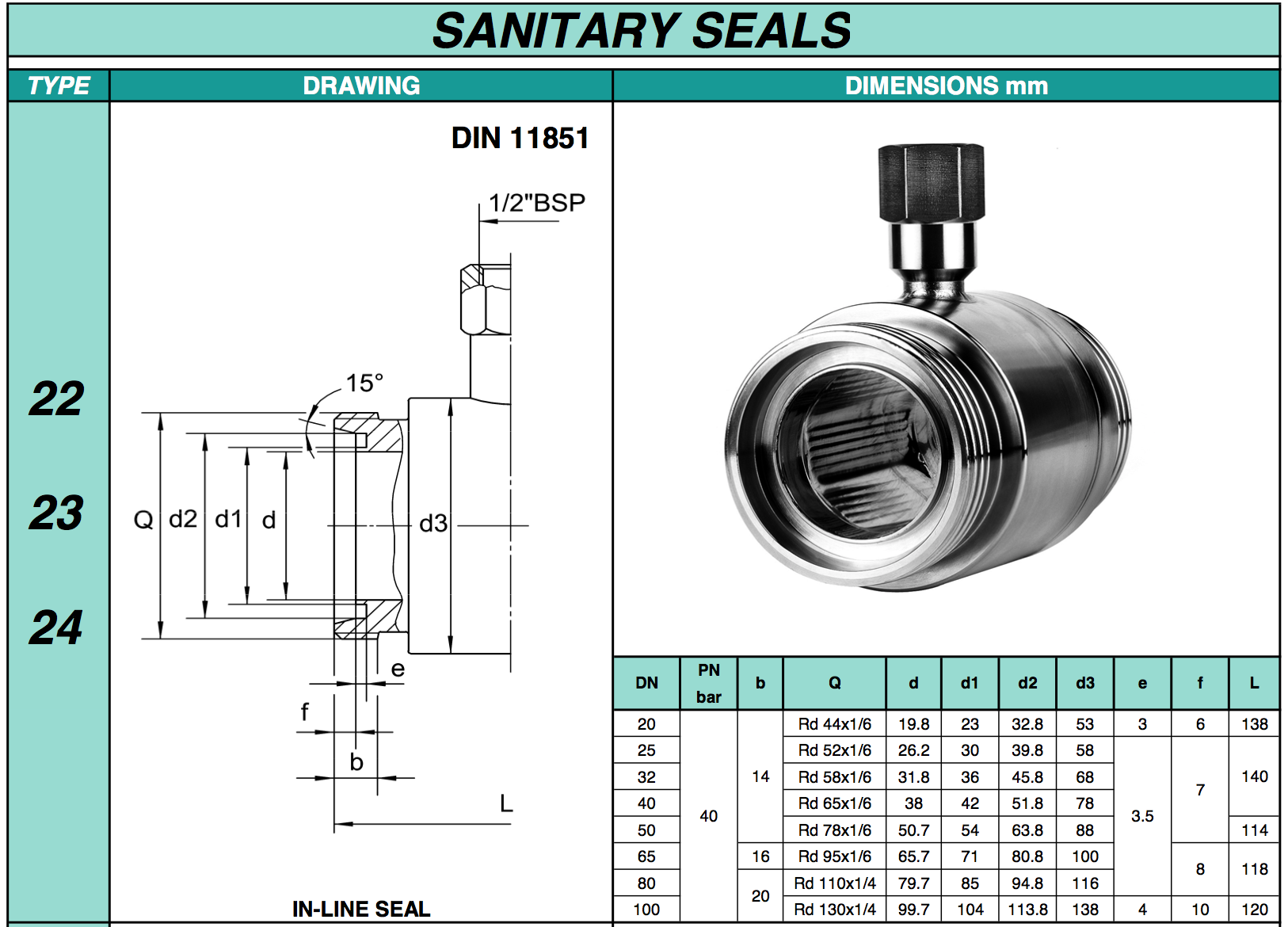 chuẩn kết nối dạng sanitary seal DIN 11851