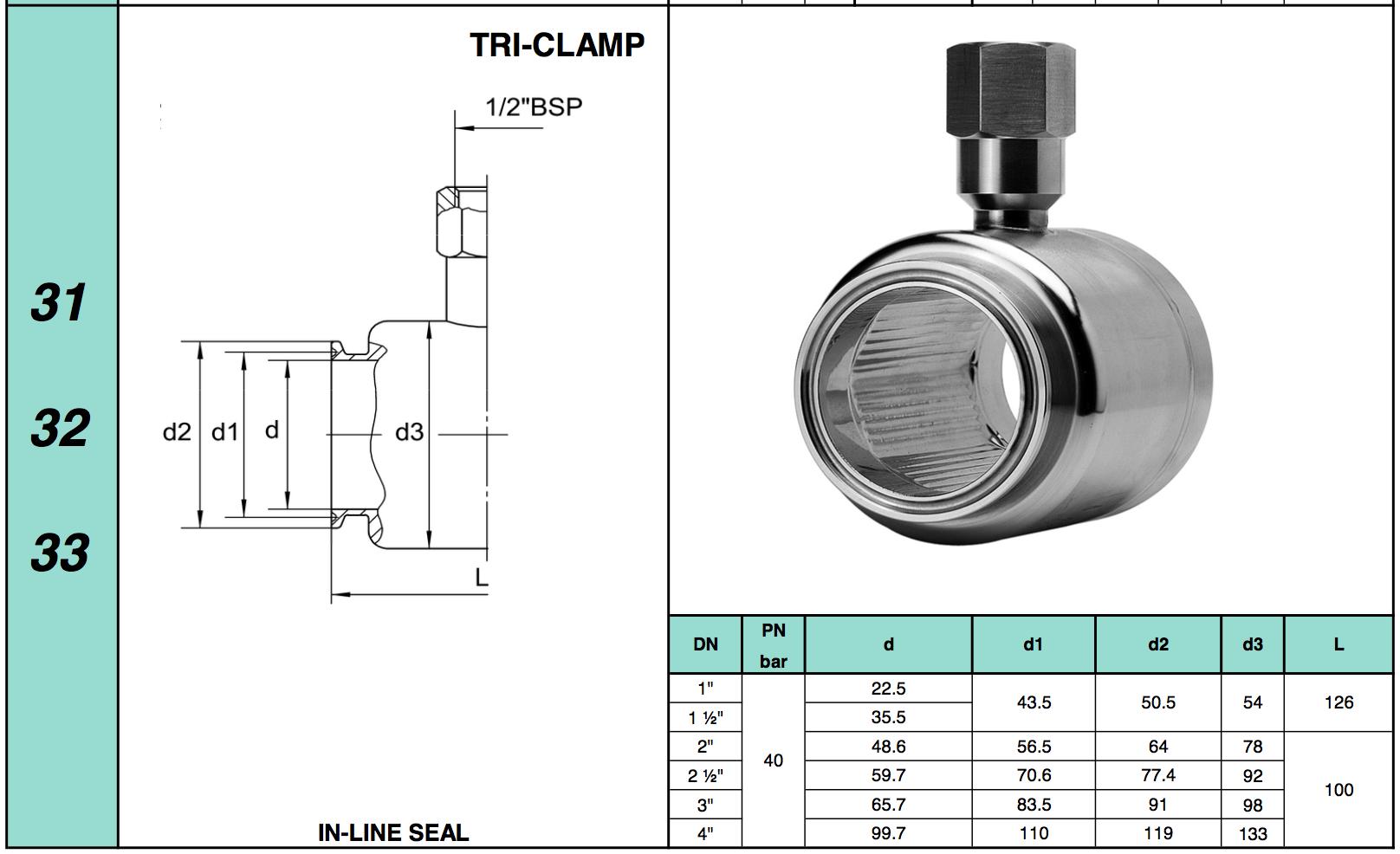 chuẩn kết nối dạng sanitary Tri Clamp