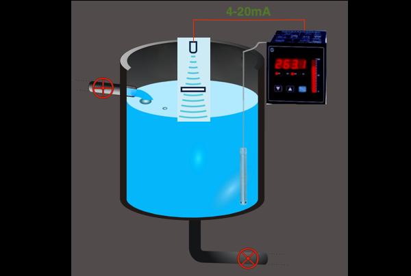 ứng dụng cảm biến siêu âm 0-8 m