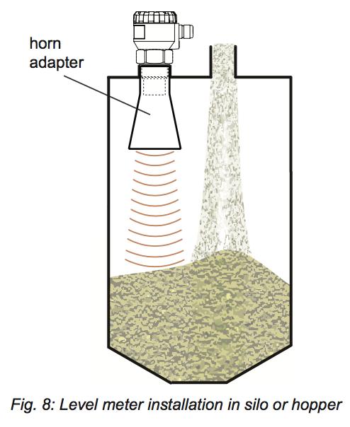 cách lắp đặt cảm biến siêu âm cho chất rắn