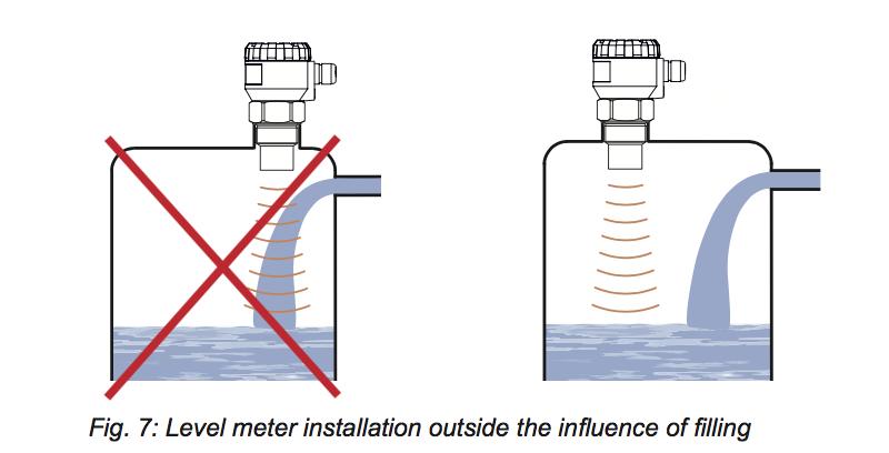 cách lắp đặt cảm biến đo mức nước sai