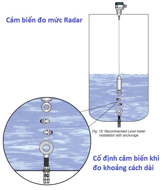 Cách lắp đặt cảm biến Radar
