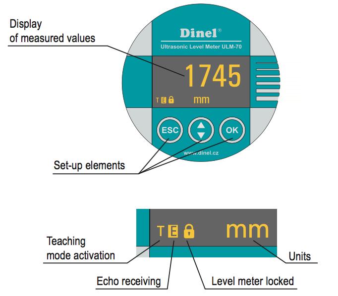 chi tiết mặt hiển thị cảm biến đo mức nước ULM 70-02