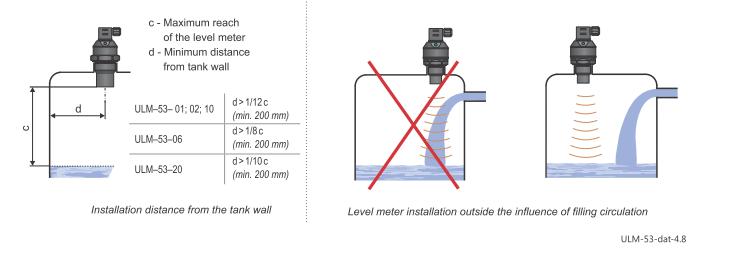 Cảm biến đo mức siêu âm ULM-53