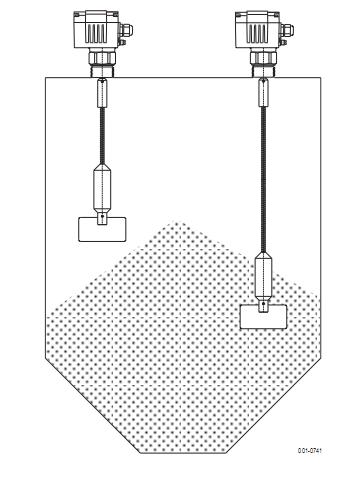 cảm biến báo mức chất rắn dạng xoay DF21