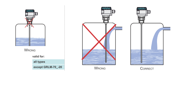 Cảm biến đo mức bằng sóng radar DINEL GRLM-70