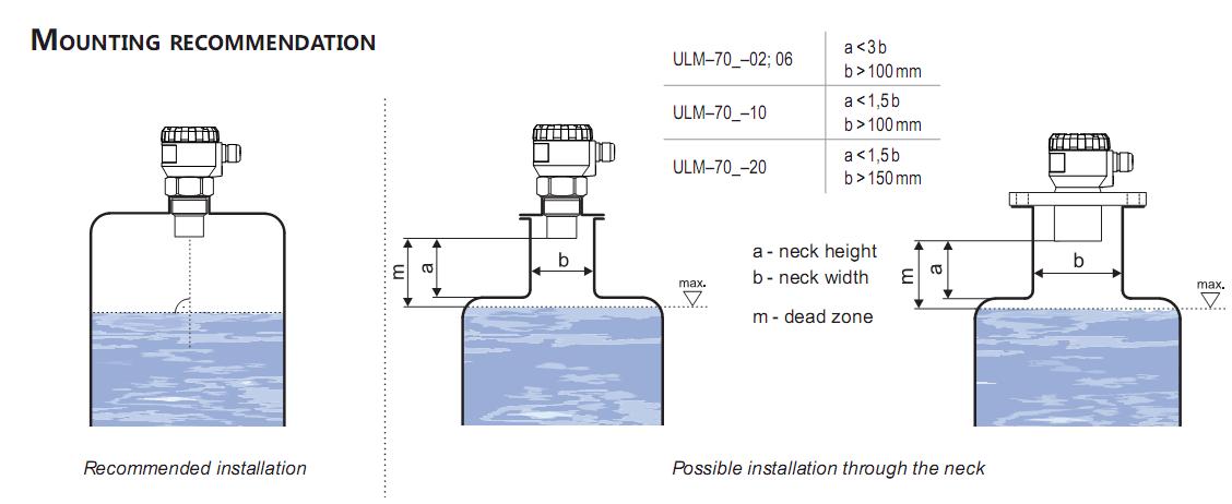 cảm biến siêu đo mức chất lỏng ULM 70-10