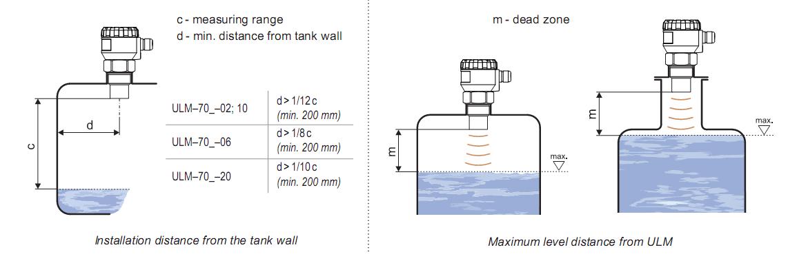cảm biến siêu âm đo mức chất lỏng ULM 70-10