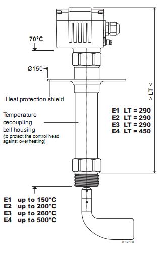 Cảm biến báo mức chất rắn chịu nhiệt