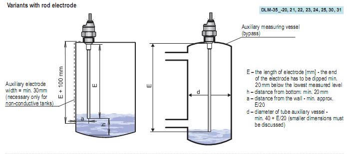 Cảm biến điện dung đo mức chất lỏng - chất rắn