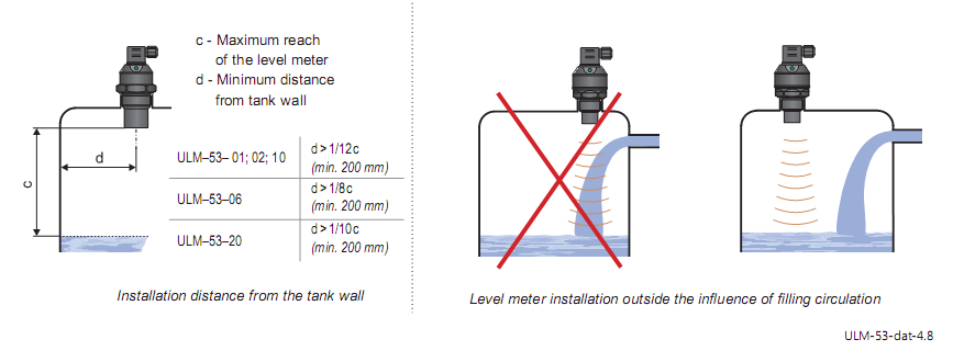 cảm biến đo mức nước - khoảng cách ULM53-02