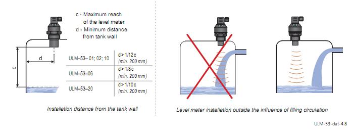 Cảm biến siêu âm đo mức nước ULM53-06