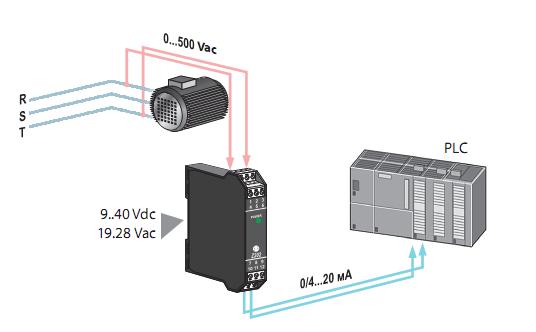 Chuyển đổi điện áp nguồn AC sang 4-20mA