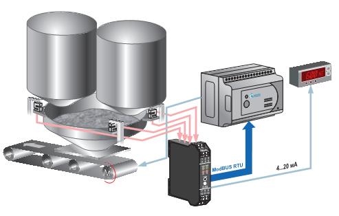 Chuyển đổi tín hiệu Loadcell Z-SG