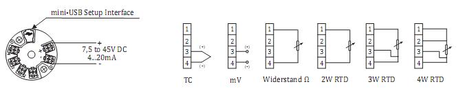 Chuyển đổi tín hiệu nhiệt độ MST320