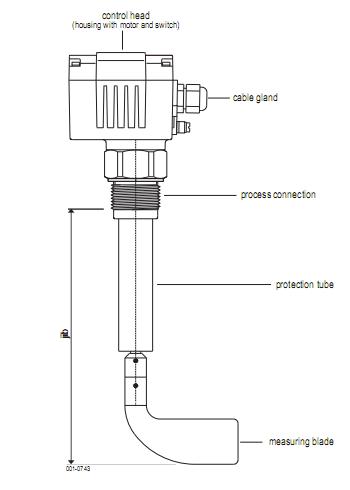 Công tắc báo mức chất rắn kiểu xoay DF28
