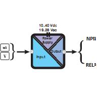 Chuyển đổi tín hiệu 4-20mA sang npn, relay